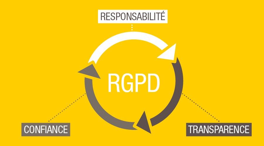 recours RGPD